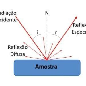 Research papers on reflexology